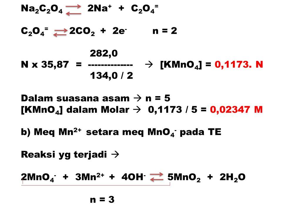 Na2C2O4 2Na+ + C2O4= C2O4= 2CO2 + 2e- n = 2. 282,0. N x 35,87 = --------------  [KMnO4] = 0,1173. N.